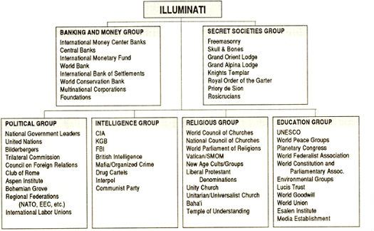 wpid-illuminati-51.jpg