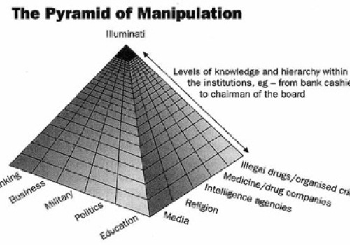 wpid-illuminati-pyramid-control.jpg