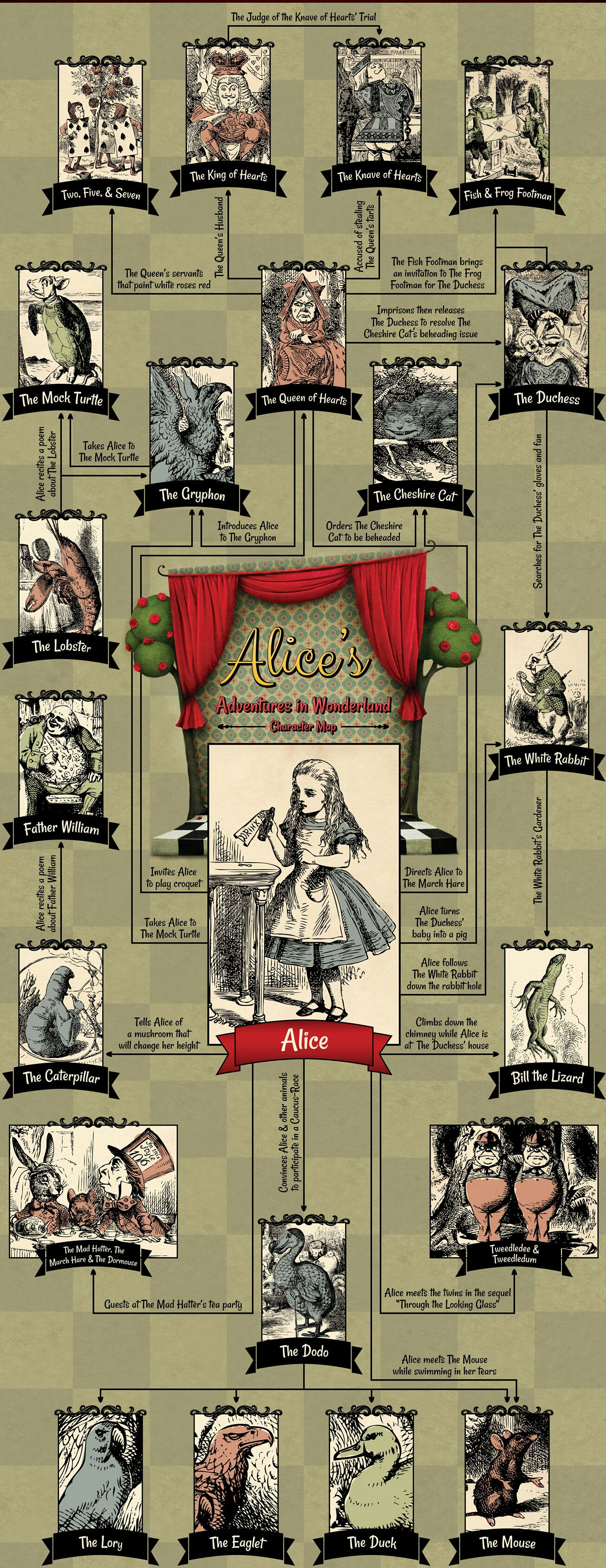 wonderlost art the alice project twisted fairy tales