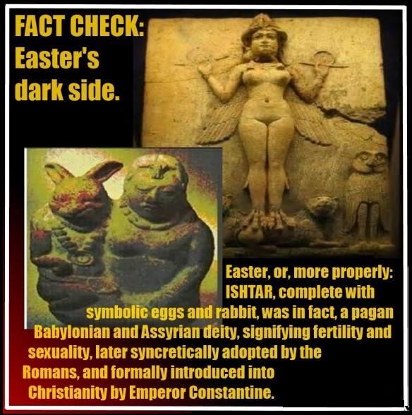 Easter's Origins